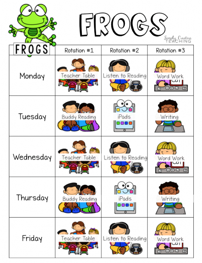 Organization for your math rotations and reading rotations is easy with these student rotation charts. Plan the schedule for 3 groups (or more or less!) and edit the expectations, stations, and pictures for the kids to know where to go in the classroom. This will help your teaching and learning to go so smoothly. Edit the rotation schedule in powerpoint. Works great for kindergarten, 1st, 2nd, 3rd, and 4th grade!