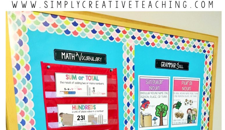 Classroom Focus Wall for Math & Reading