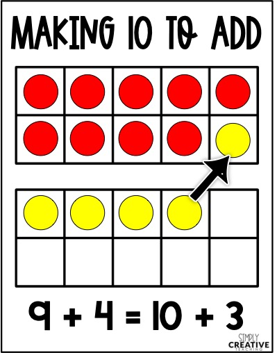 Use double ten frames to show the making 10 to add strategy.