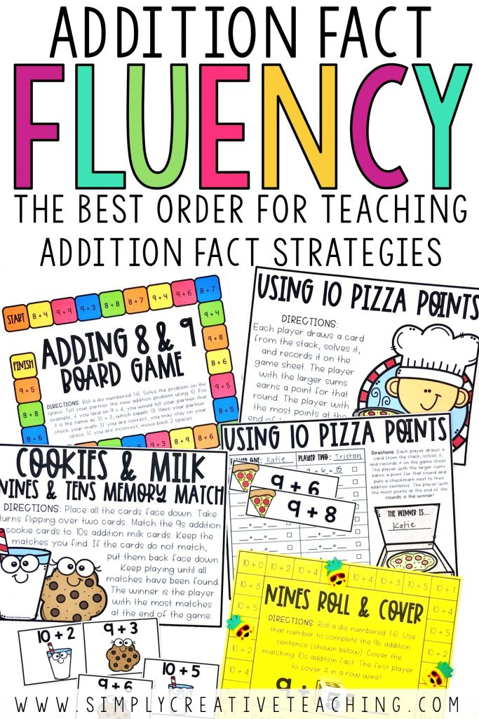 The best order for teaching addition fact strategies.