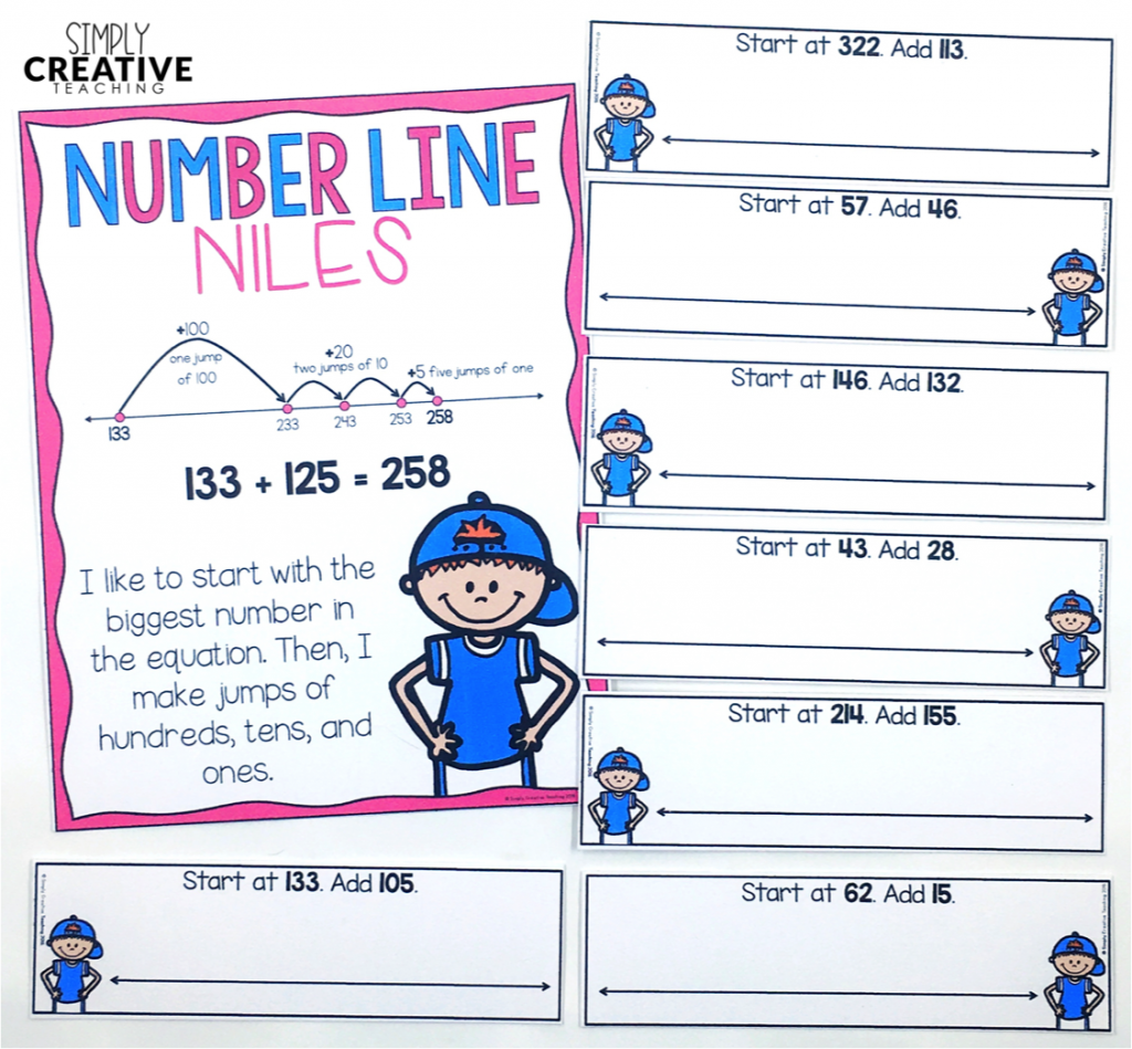 Number line poster with math activity for 2-3 digit addition strategies