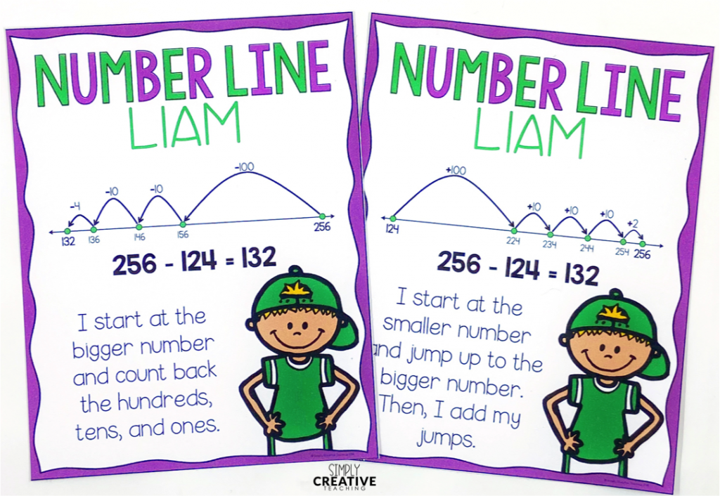 These are number line subtraction posters.