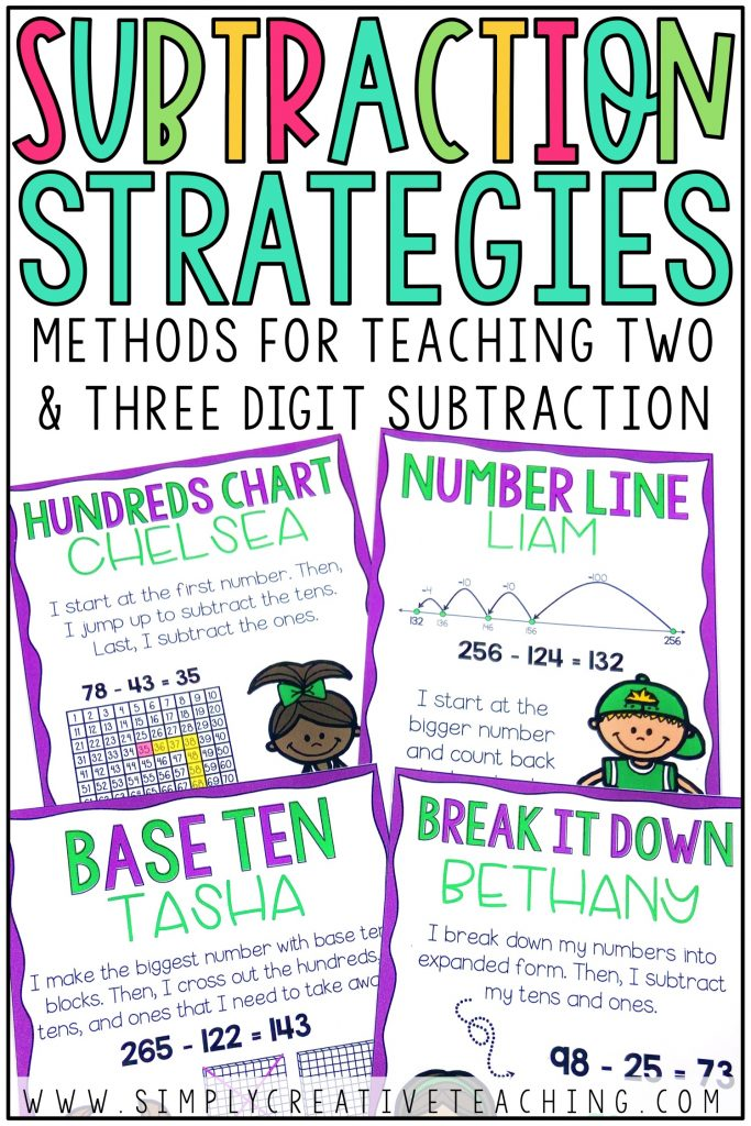 "This is a graphic that says ""Methods for Teaching Two Digit and Three Digit Subtraction."""