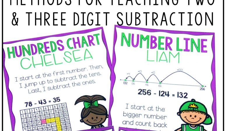 2-3 Digit Subtraction Strategies