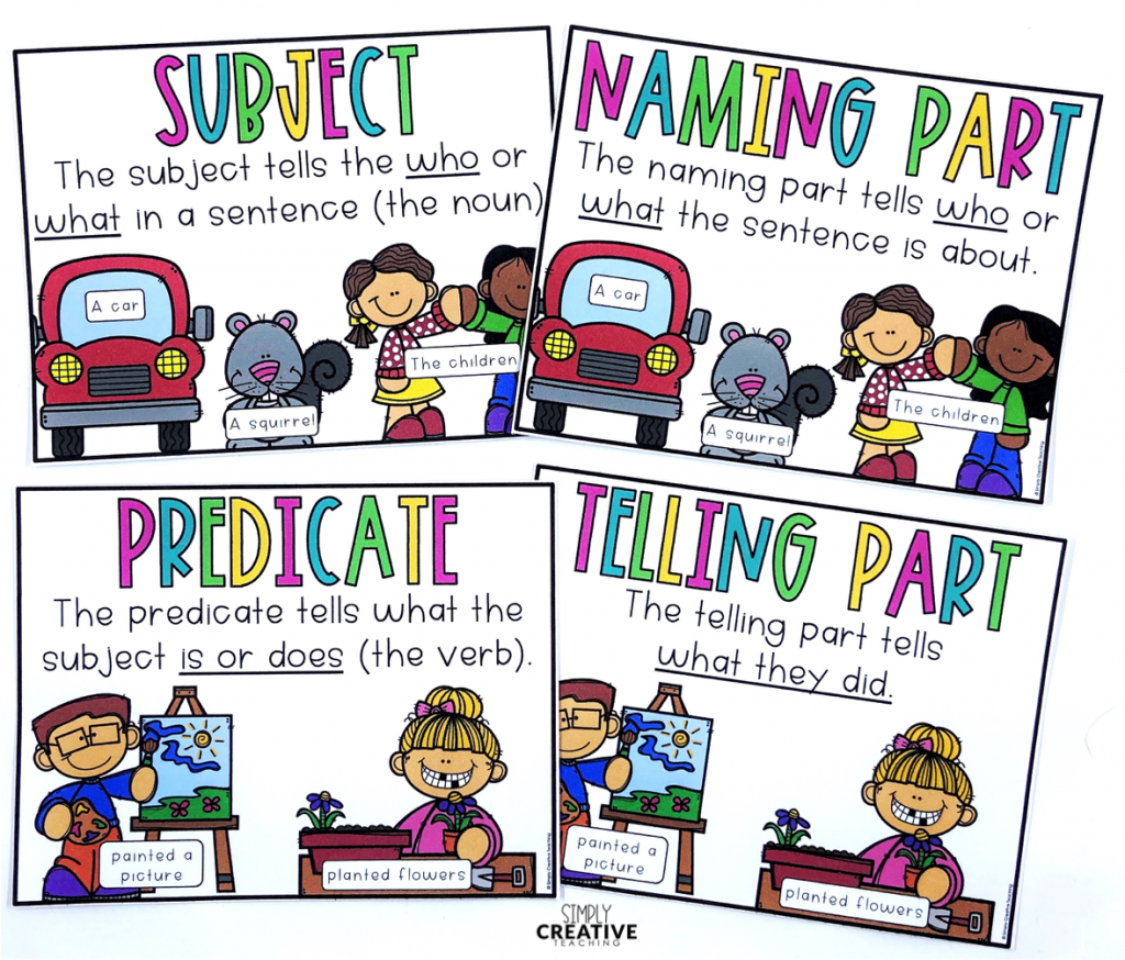 This is a picture of 4 posters: subject, predicate, naming part, and telling part.