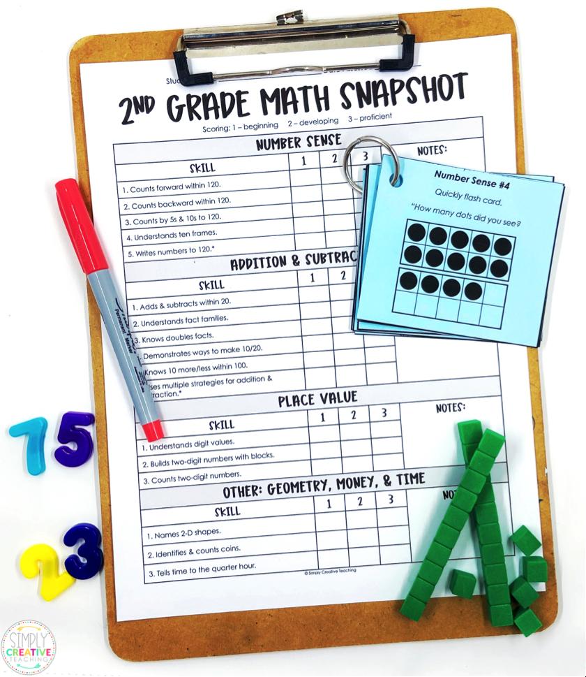 2nd grade math snapshot