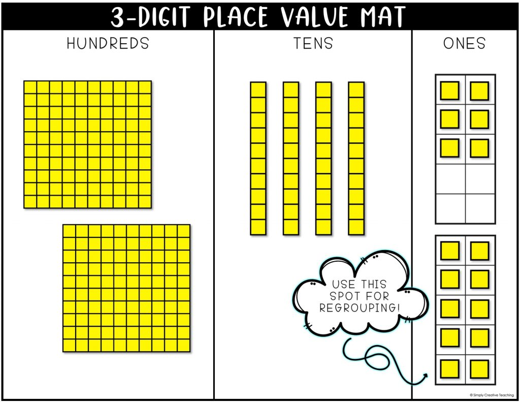 This image shows a 3-digit subtraction place value mat with a spot in the ones for regrouping.