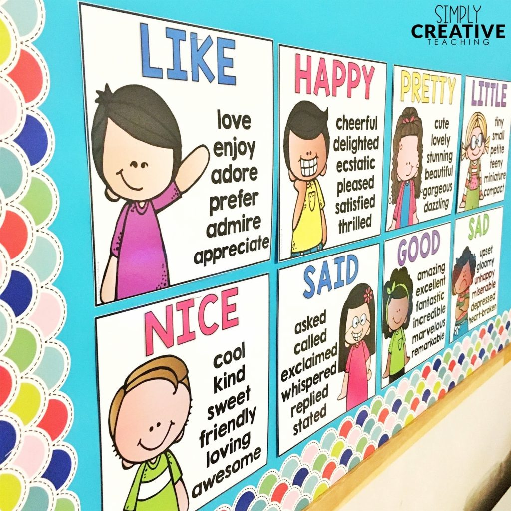 Image shows Synonym posters on bulletin board