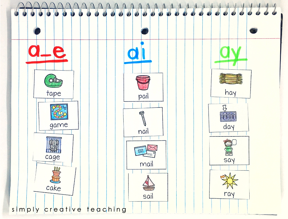 Word Work Activity: Picture shows notebook with long A word sort