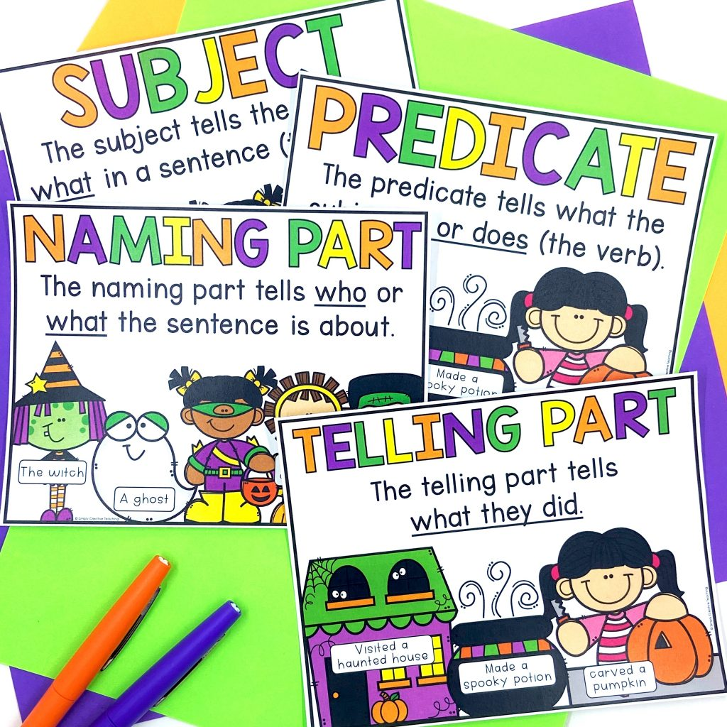 Image shows four posters for writing complete sentences: subject, predicate, naming part, and telling part.